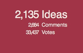 submitting your ideas to the Sage 100 Ideas Forum